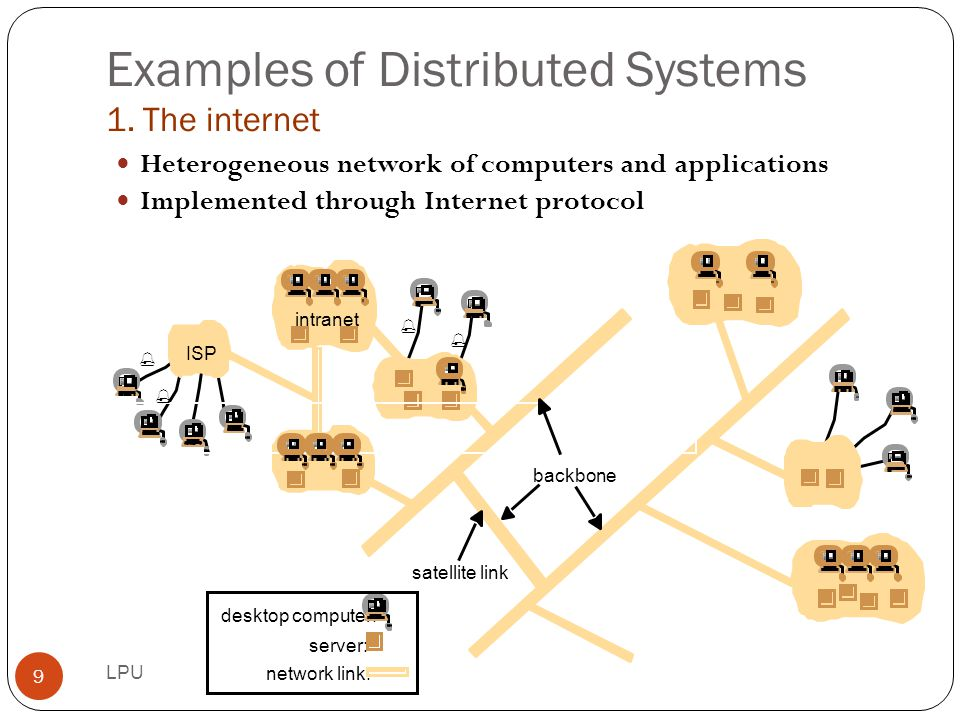 Examples of Distributed Systems 1. The internet