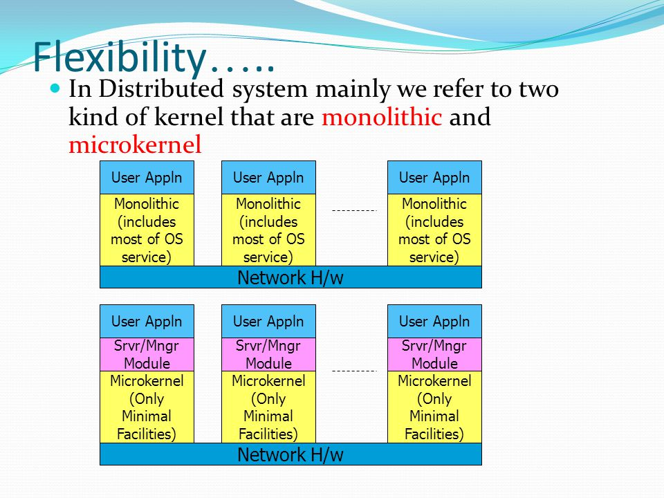 Flexibility….. In Distributed system mainly we refer to two kind of kernel that are monolithic and microkernel.