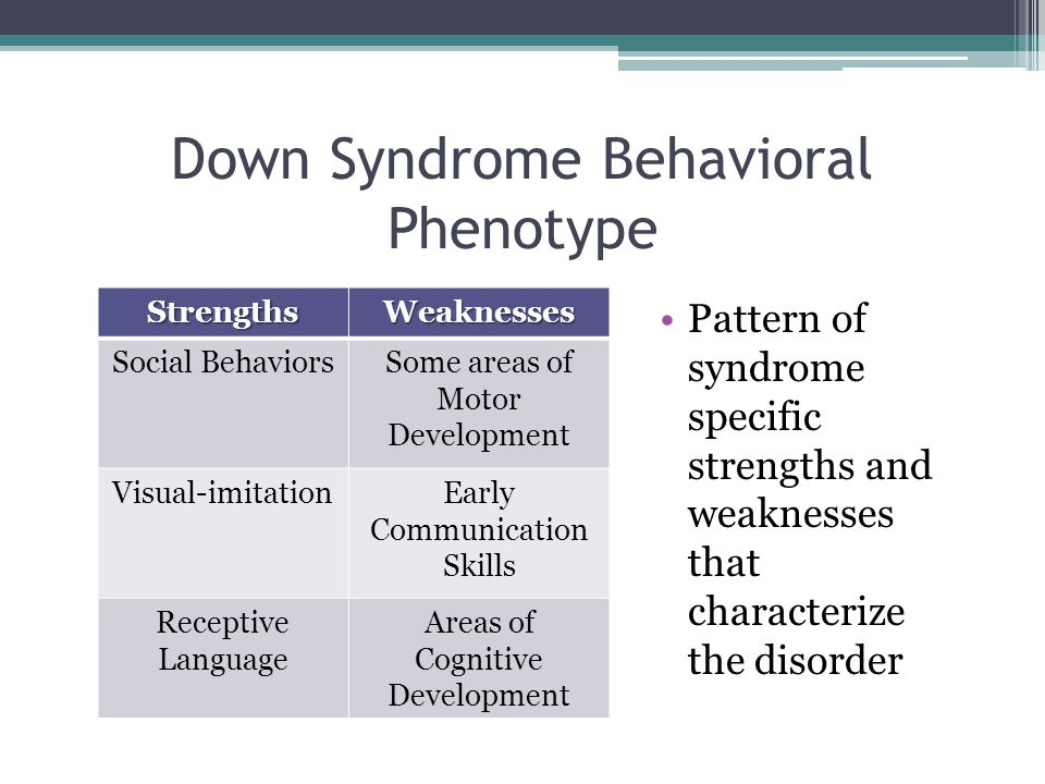 Down Syndrome Behavioral Phenotype