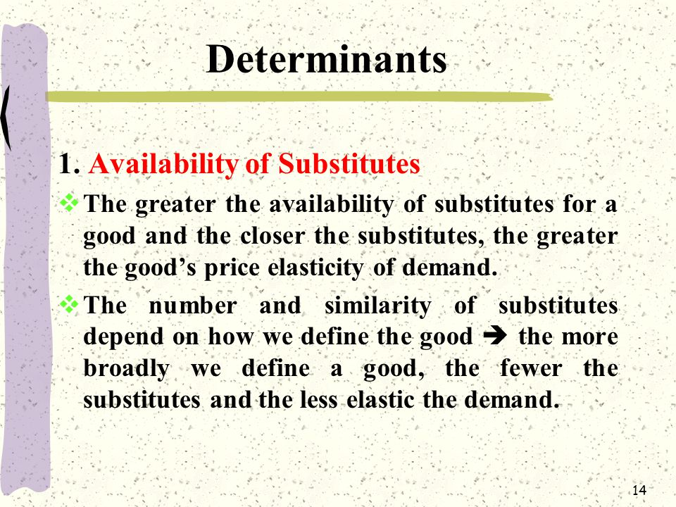 Determinants 1. Availability of Substitutes