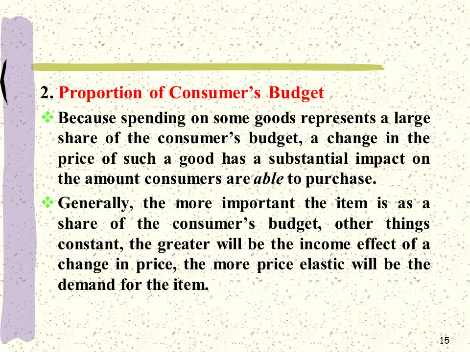 2. Proportion of Consumer's Budget