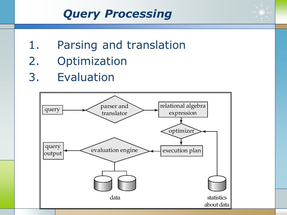 Query Processing 1. Parsing and translation 2. Optimization 3. Evaluation