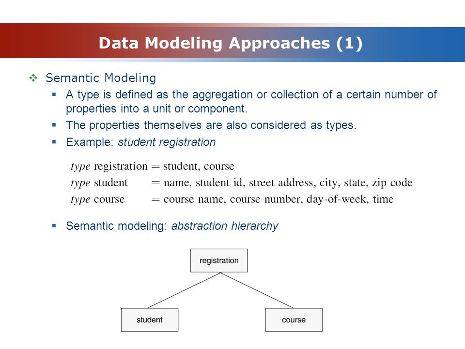 Data Modeling Approaches (1)