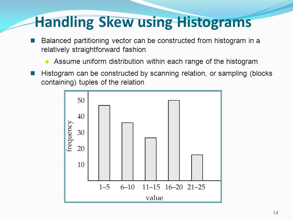 Handling Skew using Histograms