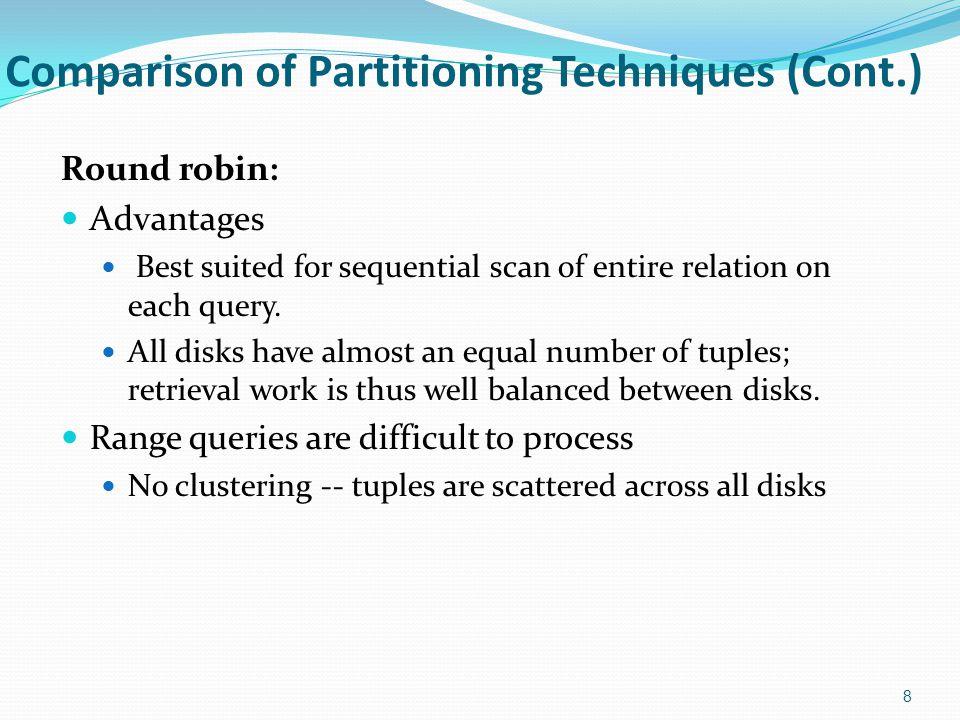Comparison of Partitioning Techniques (Cont.)