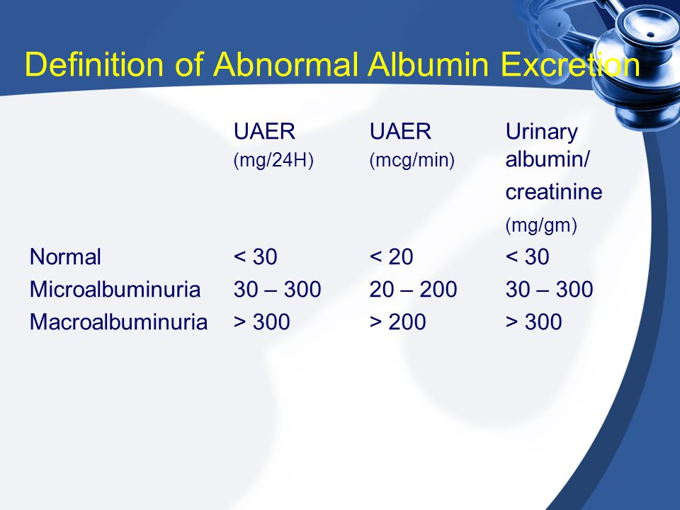 Definition of Abnormal Albumin Excretion