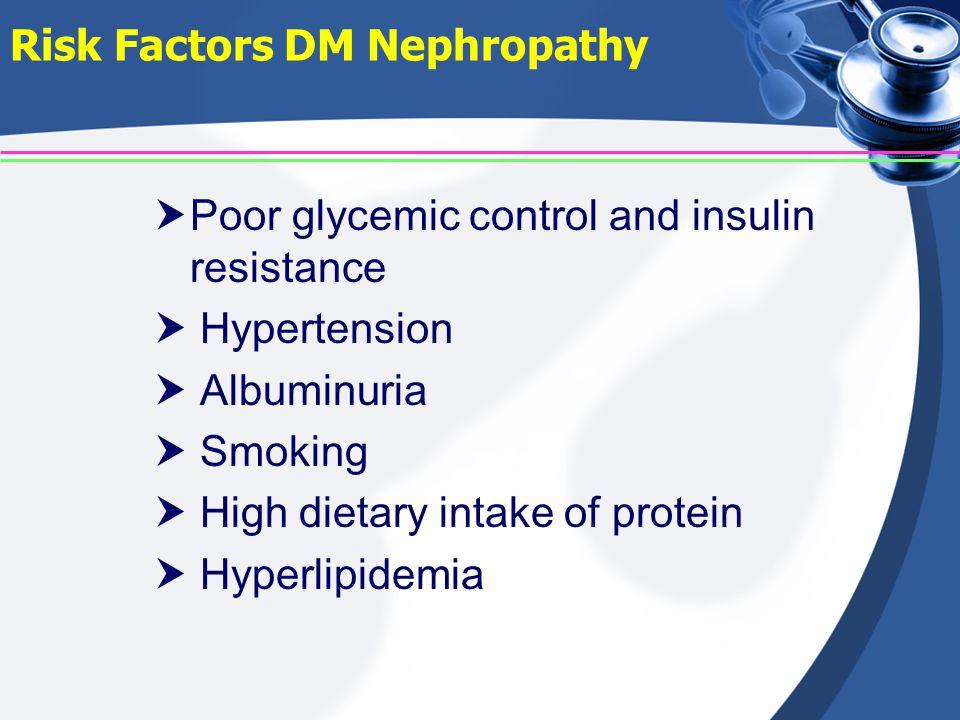 Risk Factors DM Nephropathy