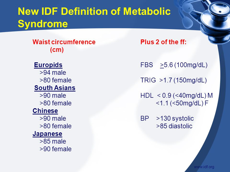 New IDF Definition of Metabolic Syndrome