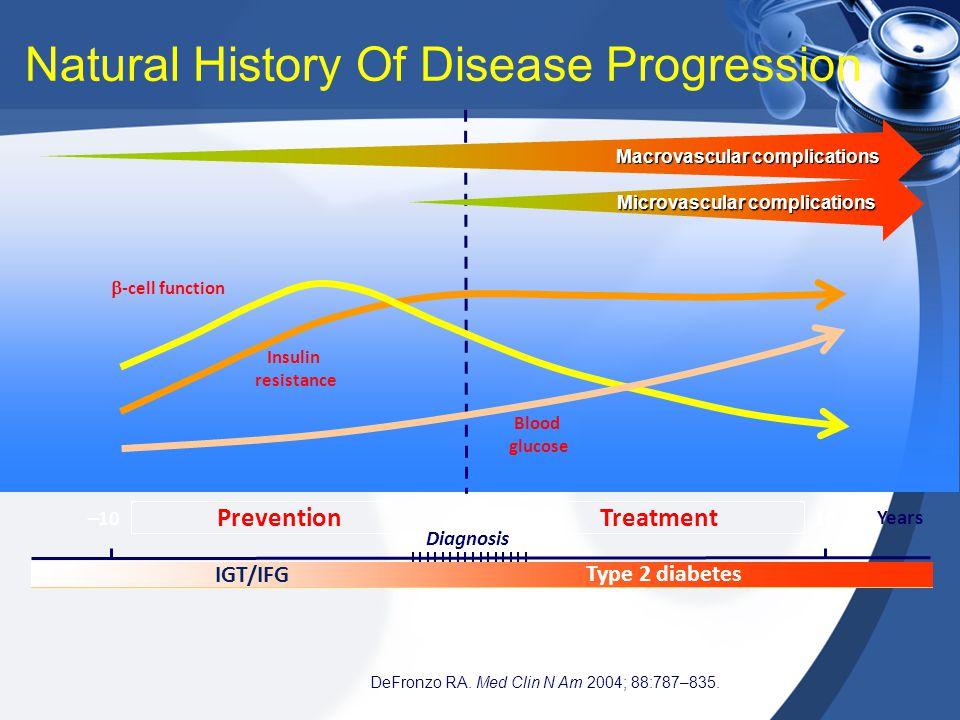Natural History Of Disease Progression