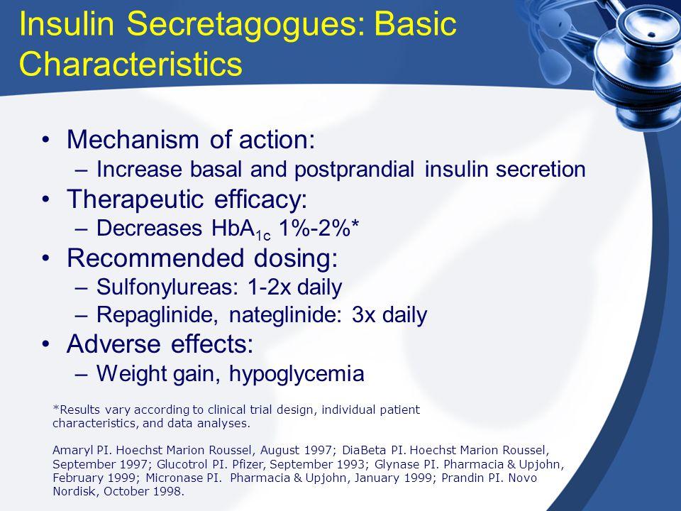 Insulin Secretagogues: Basic Characteristics