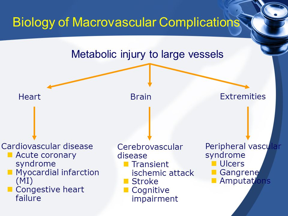 Biology of Macrovascular Complications
