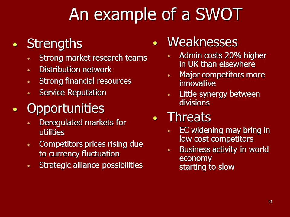 An example of a SWOT Strengths Opportunities Weaknesses Threats