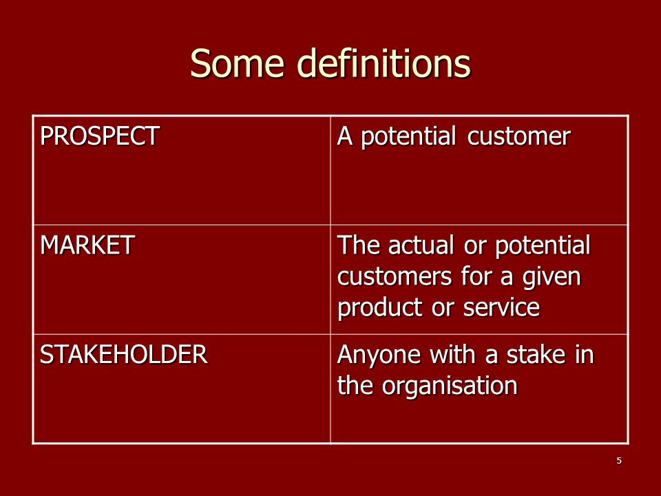 Some definitions PROSPECT A potential customer MARKET