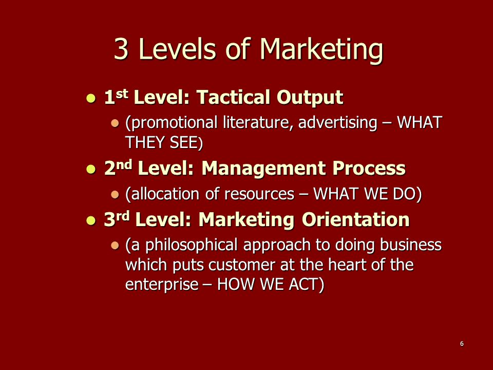 3 Levels of Marketing 1st Level: Tactical Output