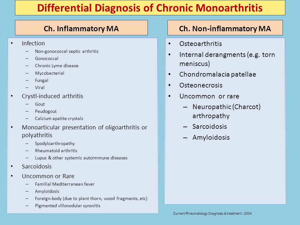 Differential Diagnosis of Chronic Monoarthritis