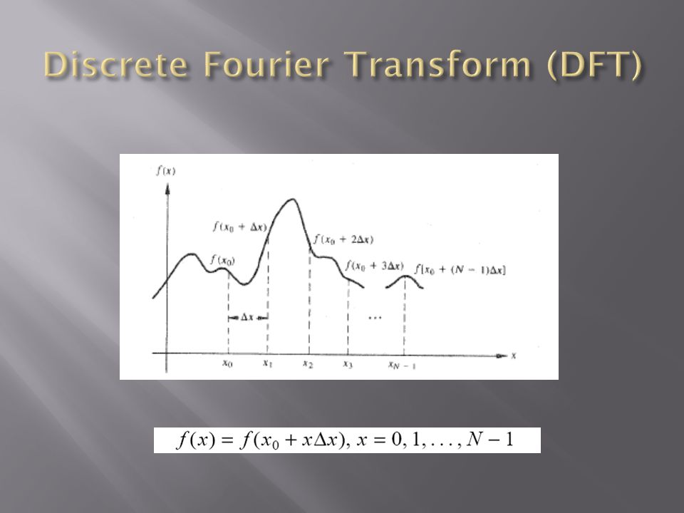 Discrete Fourier Transform (DFT)