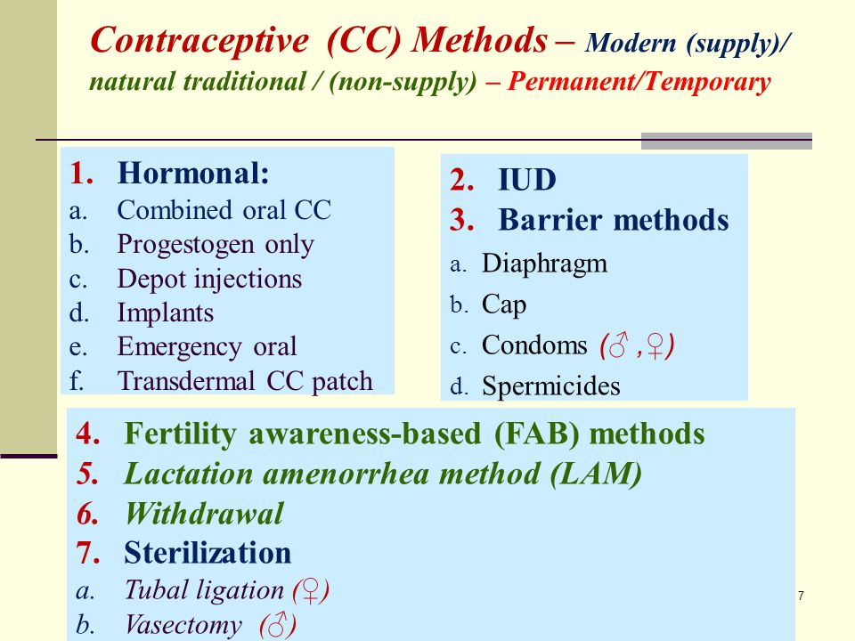 Contraceptive (CC) Methods – Modern (supply)/ natural traditional / (non-supply) – Permanent/Temporary