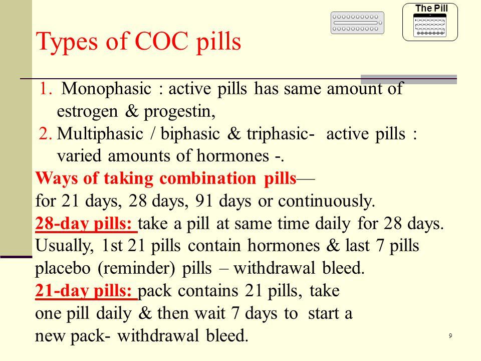 The Pill Types of COC pills. Monophasic : active pills has same amount of estrogen & progestin,