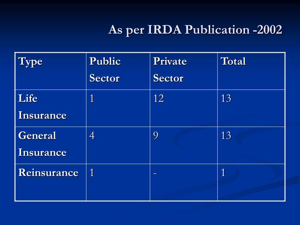 As per IRDA Publication -2002