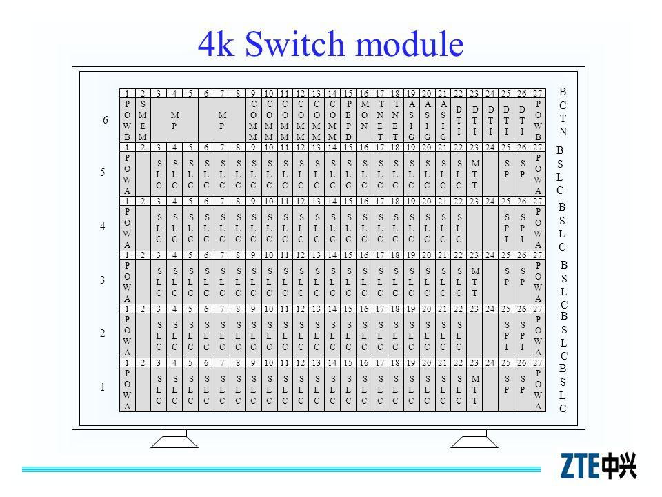 4k Switch module 1. 2. 3. 4. 5. 6. 7. 8. 9. 10. 11. 12. 13. 14. 15. 16. 17. 18. 19.