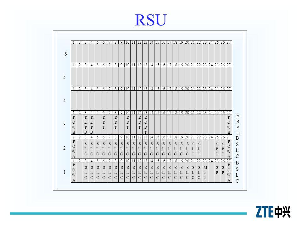 RSU 1. 2. 3. 4. 5. 6. 7. 8. 9. 10. 11. 12. 13. 14. 15. 16. 17. 18. 19. 20. 21. 22.