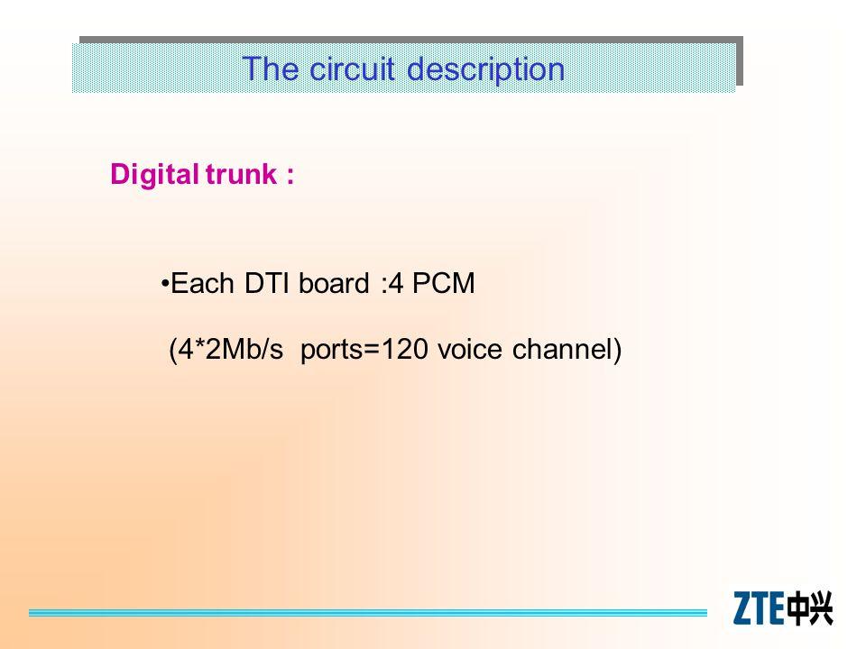 The circuit description