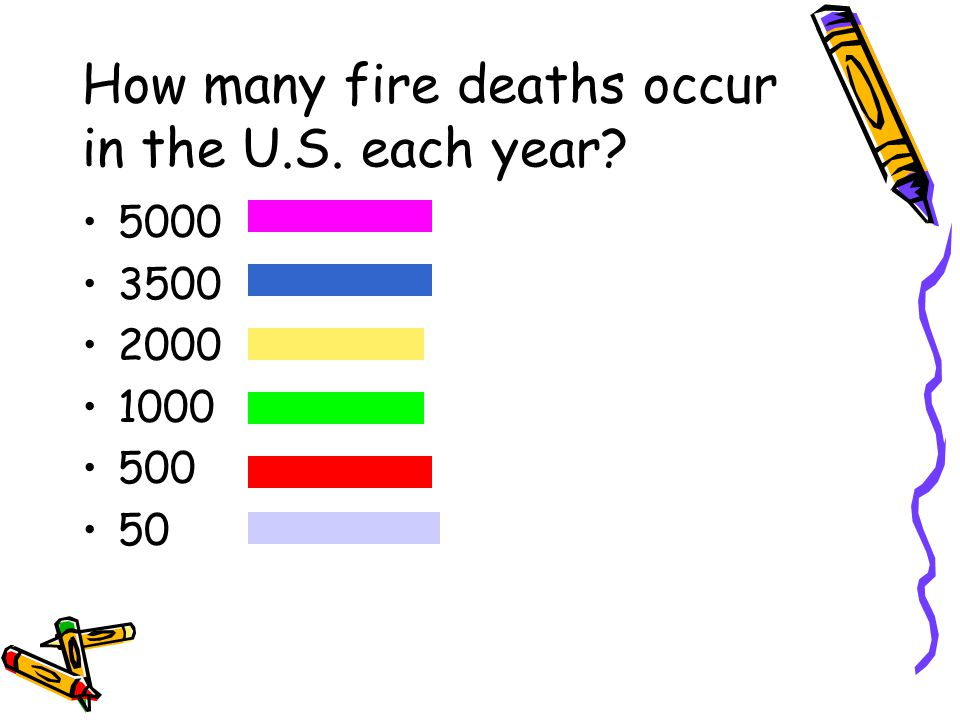 How many fire deaths occur in the U.S. each year