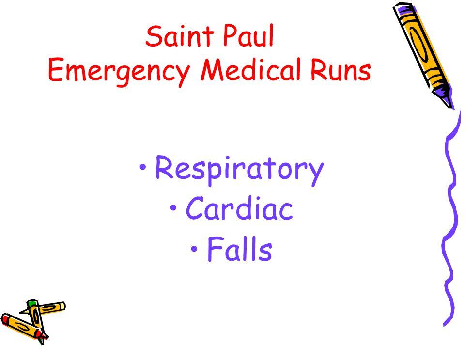 Saint Paul Emergency Medical Runs