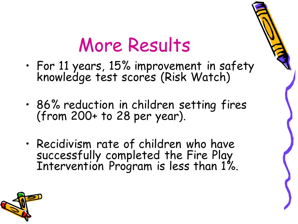 More Results For 11 years, 15% improvement in safety knowledge test scores (Risk Watch)