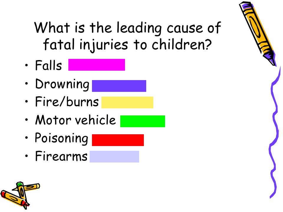 What is the leading cause of fatal injuries to children