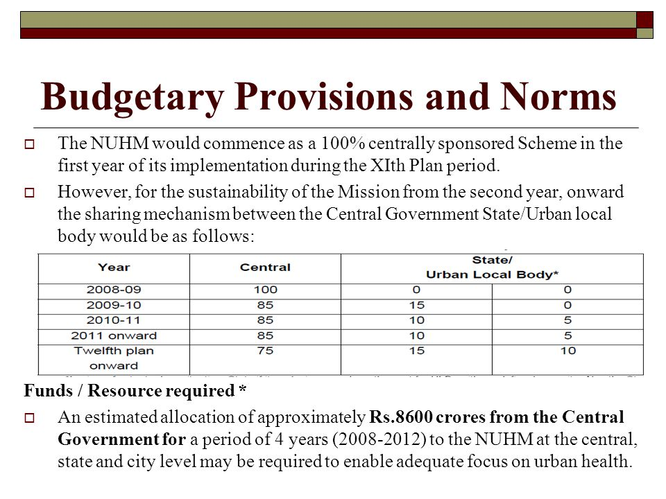 Budgetary Provisions and Norms