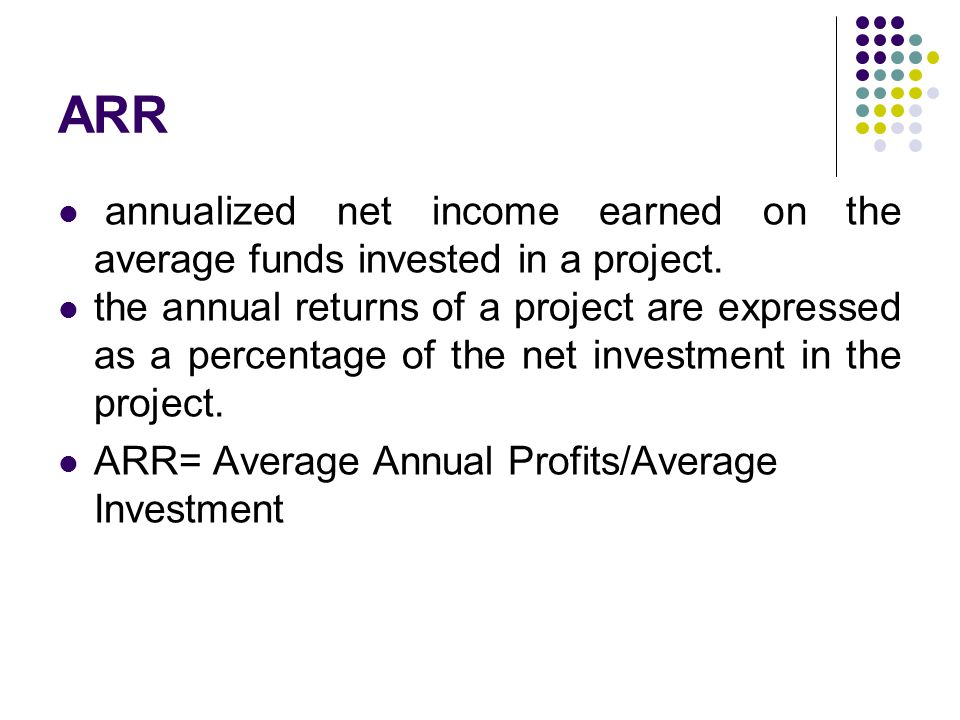 ARR annualized net income earned on the average funds invested in a project.