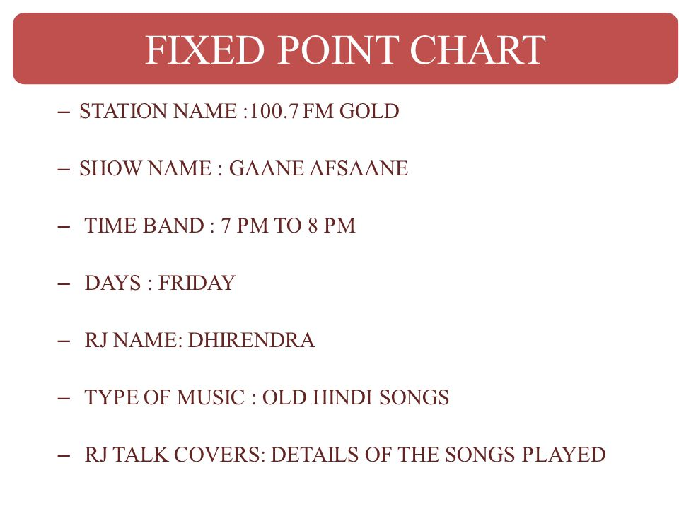 FIXED POINT CHART STATION NAME :100.7 FM GOLD