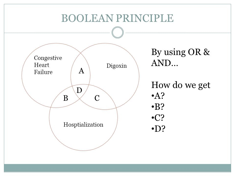 BOOLEAN PRINCIPLE By using OR & AND… How do we get A B C D A D B C