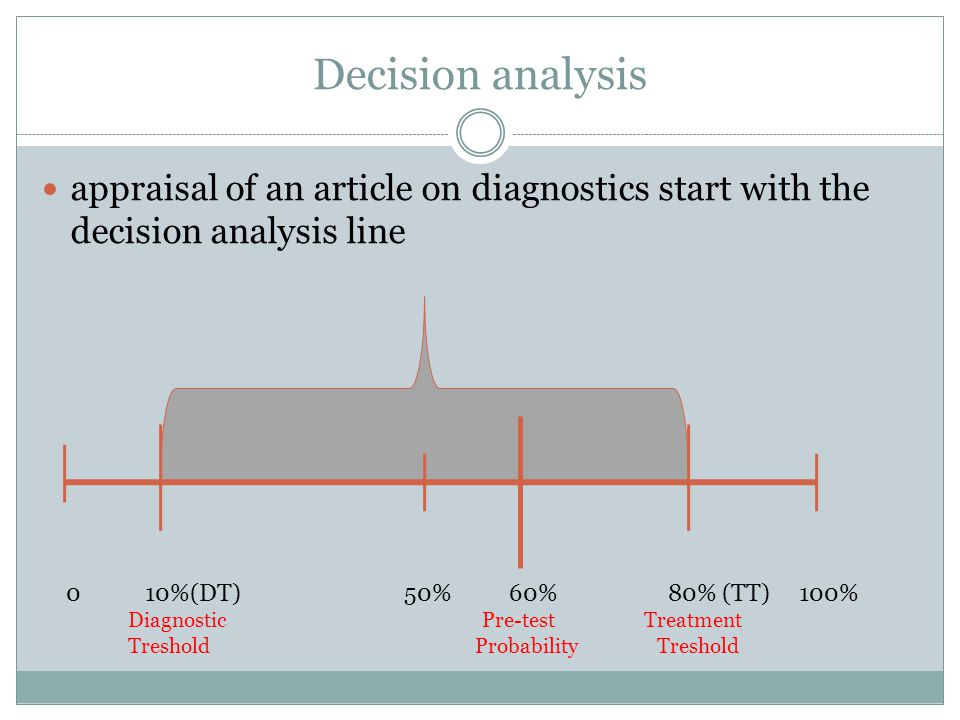 Decision analysis appraisal of an article on diagnostics start with the decision analysis line.