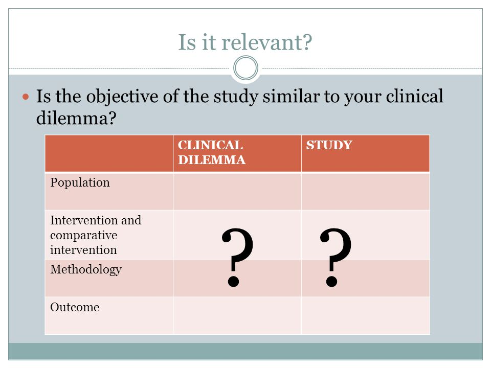 Is it relevant Is the objective of the study similar to your clinical dilemma CLINICAL DILEMMA. STUDY.
