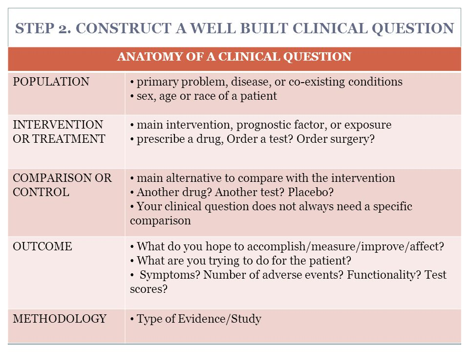 STEP 2. CONSTRUCT A WELL BUILT CLINICAL QUESTION