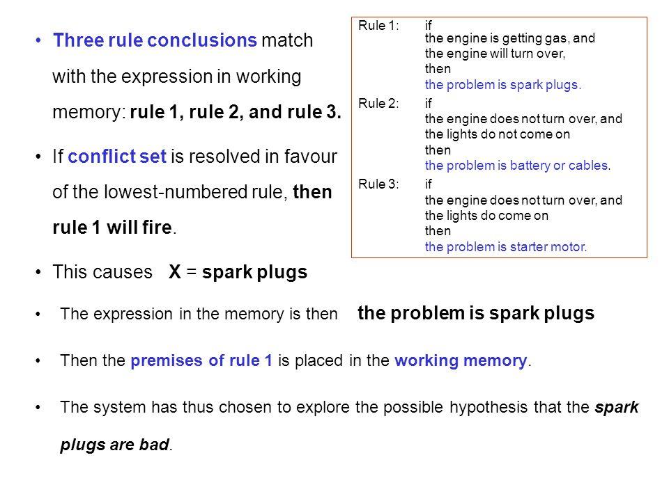 This causes X = spark plugs
