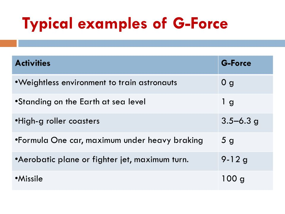 Typical examples of G-Force