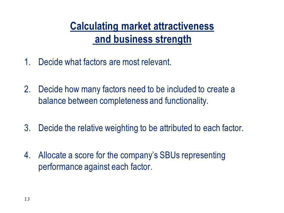 Calculating market attractiveness and business strength