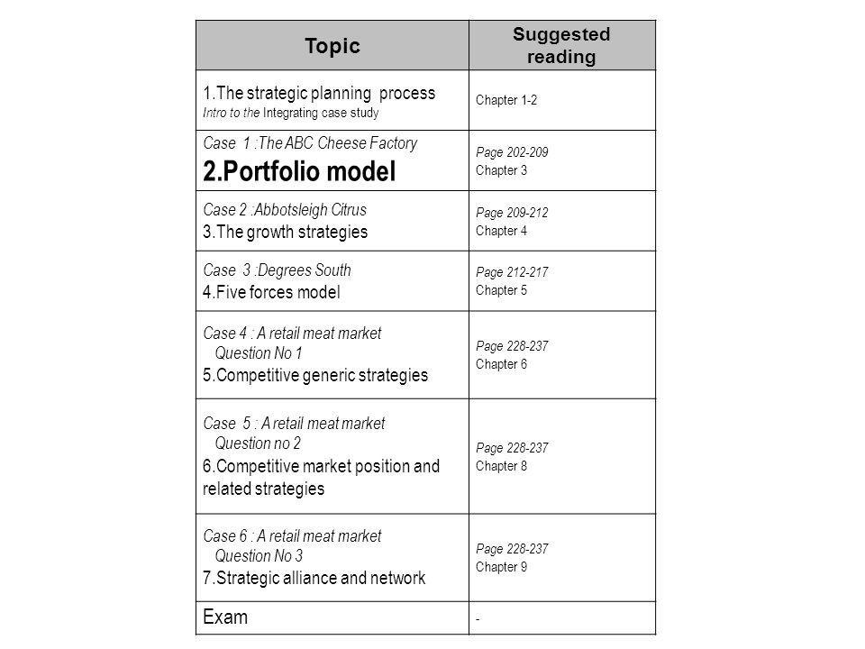 2.Portfolio model Topic Exam Suggested reading