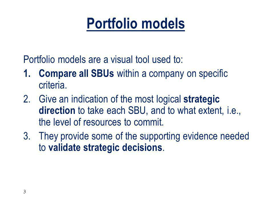 Portfolio models Portfolio models are a visual tool used to: