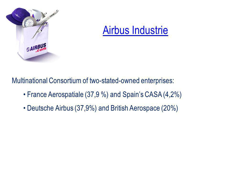 Airbus Industrie Multinational Consortium of two-stated-owned enterprises: France Aerospatiale (37,9 %) and Spain's CASA (4,2%)