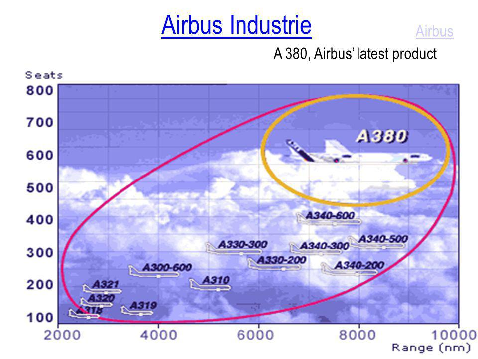 Airbus Industrie Airbus A 380, Airbus' latest product