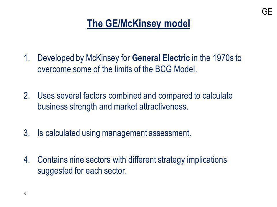 The GE/McKinsey model GE
