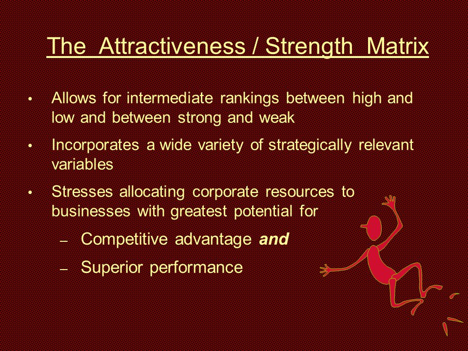 The Attractiveness / Strength Matrix