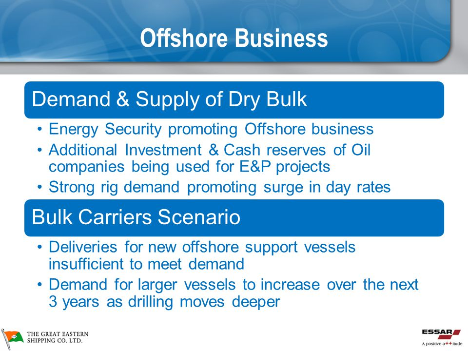 Offshore Business 10 Demand & Supply of Dry Bulk