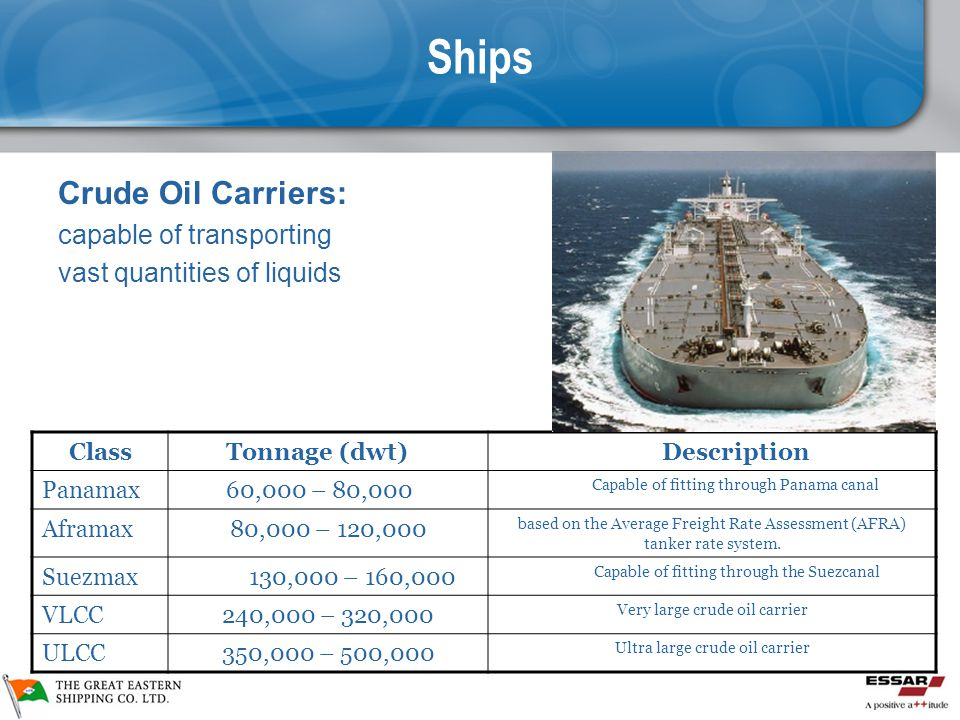 Ships Crude Oil Carriers: capable of transporting