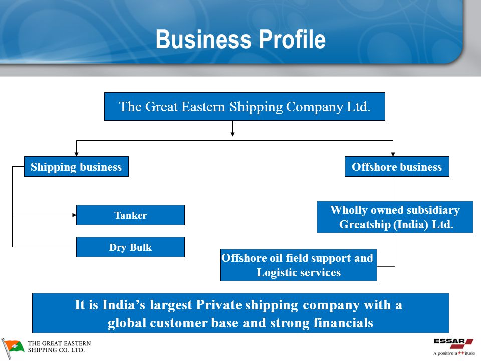Business Profile The Great Eastern Shipping Company Ltd.