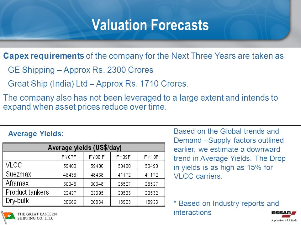 Valuation Forecasts Capex requirements of the company for the Next Three Years are taken as. GE Shipping – Approx Rs. 2300 Crores.